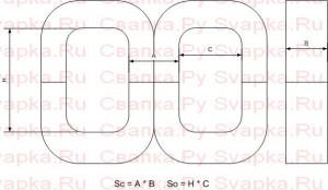 Площадь сердечника Sc и площадь окна So